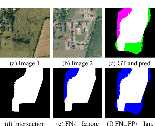 Figure 4 for Guided Anisotropic Diffusion and Iterative Learning for Weakly Supervised Change Detection