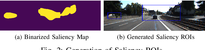 Figure 2 for Utilising Visual Attention Cues for Vehicle Detection and Tracking
