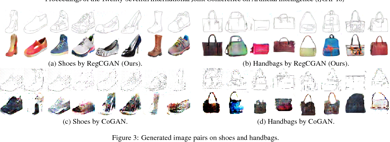 Figure 4 for Unpaired Multi-Domain Image Generation via Regularized Conditional GANs