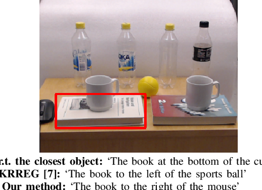 Figure 2 for Learning to Generate Unambiguous Spatial Referring Expressions for Real-World Environments