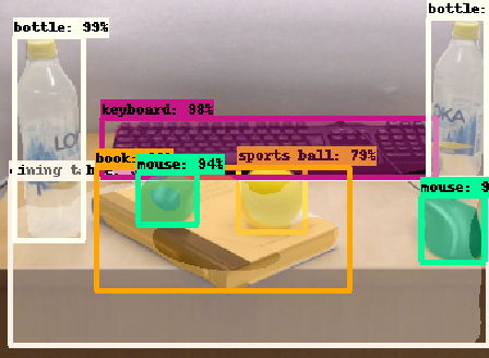 Figure 4 for Learning to Generate Unambiguous Spatial Referring Expressions for Real-World Environments