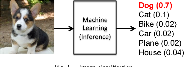 Figure 1 for Hardware for Machine Learning: Challenges and Opportunities
