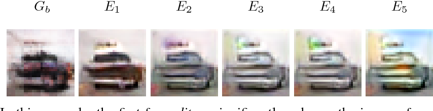 Figure 3 for ChainGAN: A sequential approach to GANs