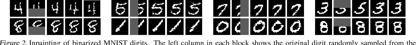 Figure 3 for Bidirectional Helmholtz Machines