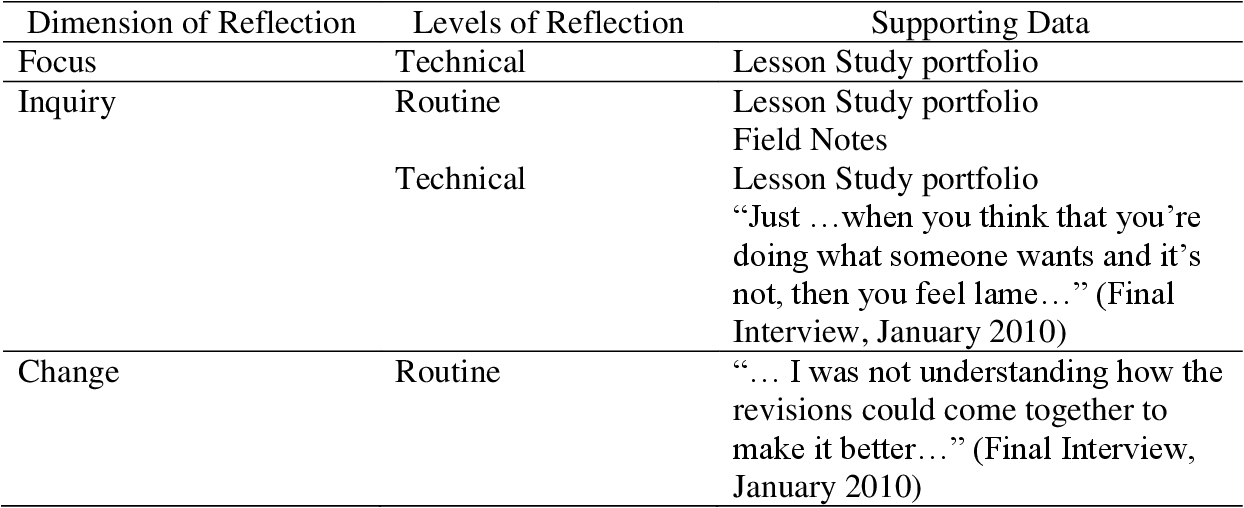 PDF] Preservice teachers' use of lesson study in teaching