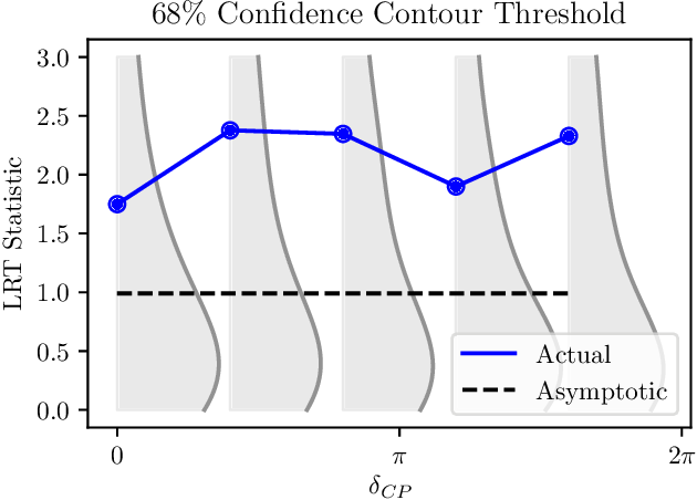 Figure 2 for Efficient Neutrino Oscillation Parameter Inference with Gaussian Process