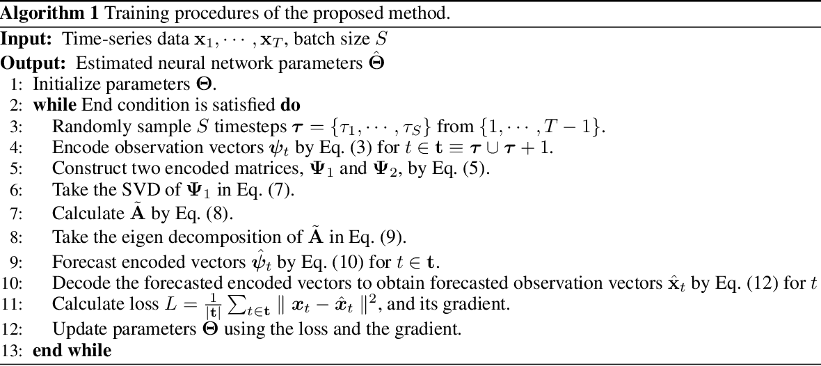 Figure 1 for Neural Dynamic Mode Decomposition for End-to-End Modeling of Nonlinear Dynamics