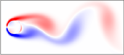 Figure 4 for Neural Dynamic Mode Decomposition for End-to-End Modeling of Nonlinear Dynamics