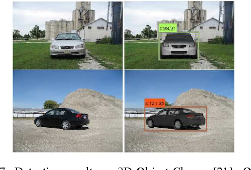 Figure 7: Detection results on 3D Object Classes [21]. Original image (left) and detection result overlaid on top (right).
