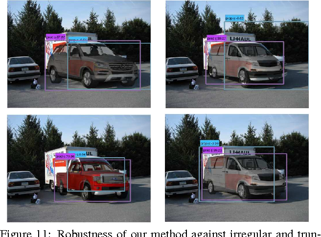 Figure 11: Robustness of our method against irregular and truncated R-CNN detection proposals (cyan).