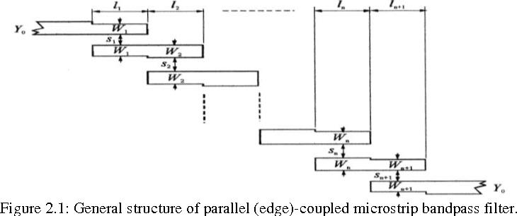 Figure 2 1 from HALF-WAVELENGTH PARALLEL EDGE COUPLEDFILTER