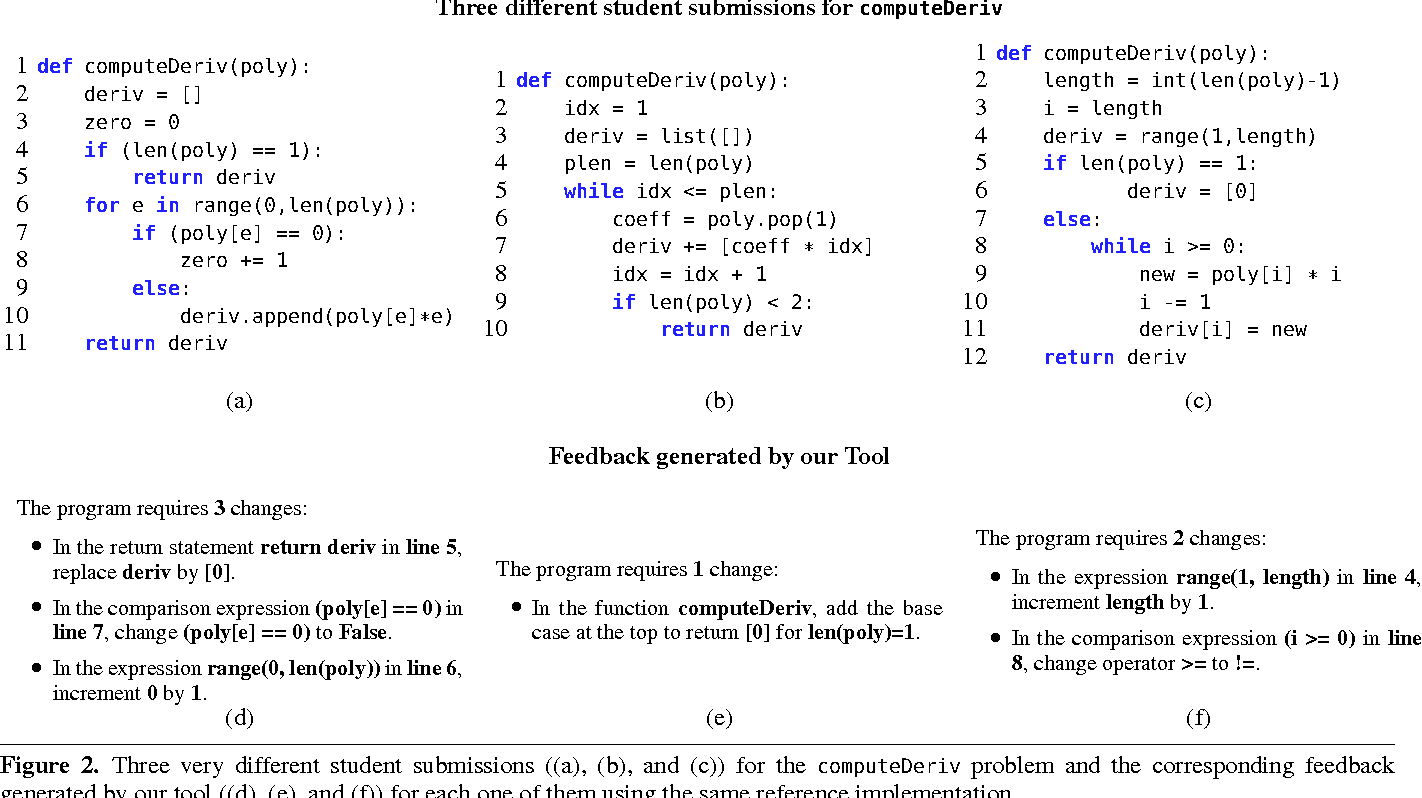 Figure 2 for Automated Feedback Generation for Introductory Programming Assignments