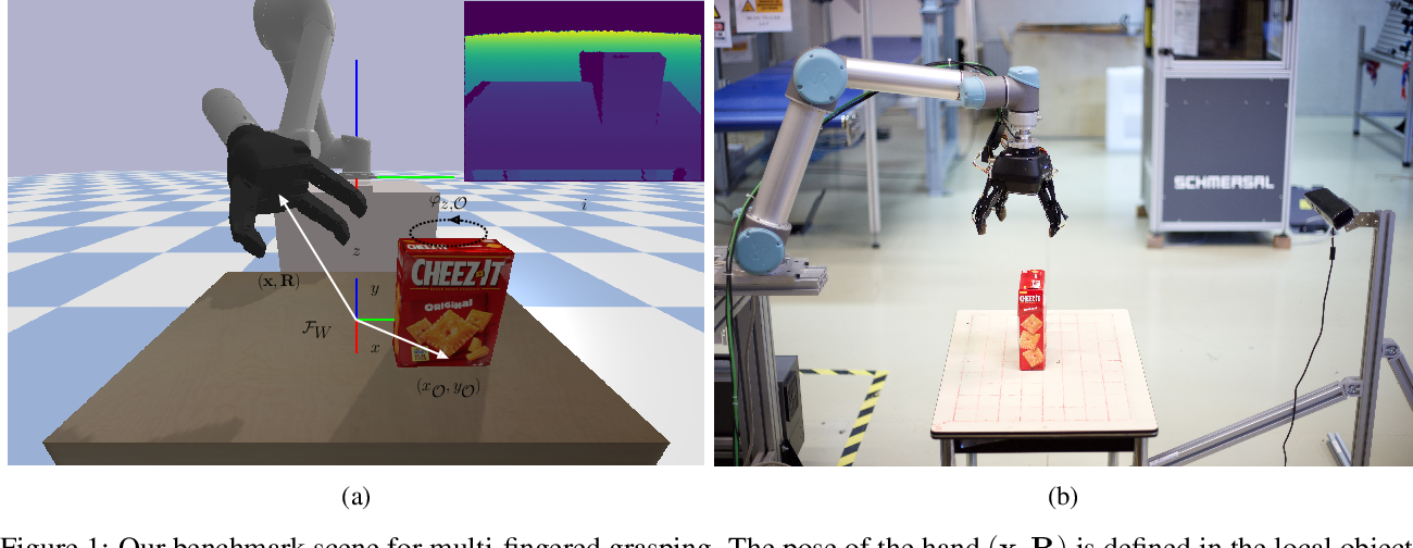 Figure 1 for Simulation-based Bayesian inference for multi-fingered robotic grasping