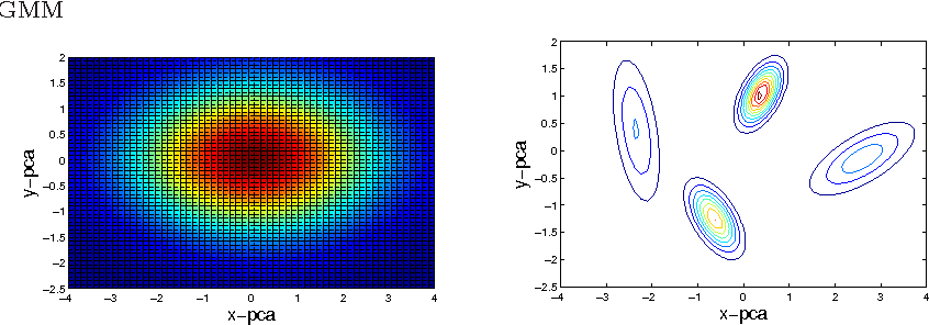 Figure 1 for Probing the Intra-Component Correlations within Fisher Vector for Material Classification