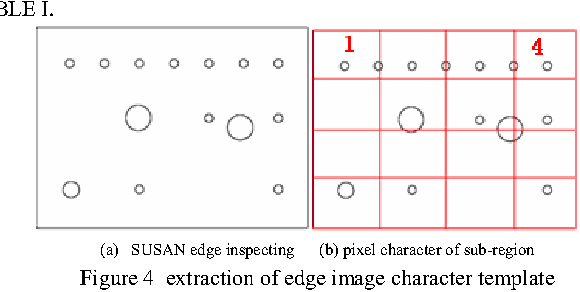 Research of vision recognition of auto rack girders based on