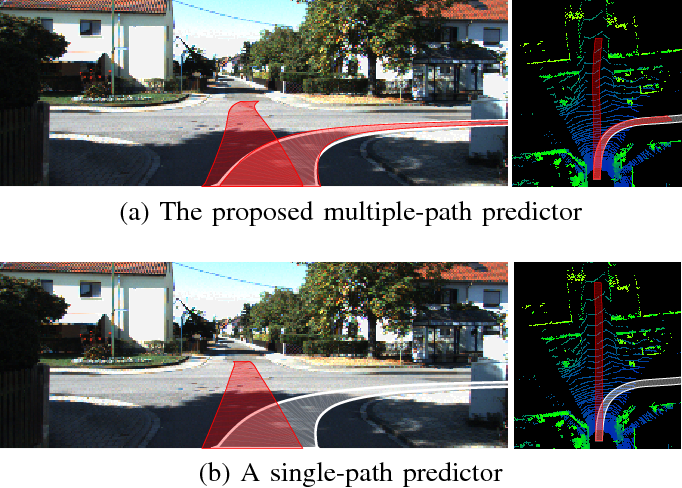 Learning-Based Multiple-Path Prediction for Early Warning - Semantic