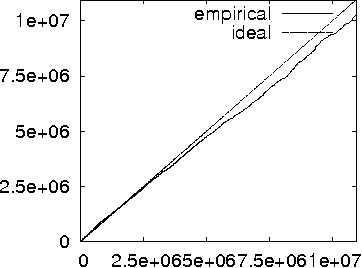 Figure 13 from Modeling Machine Availability in Enterprise