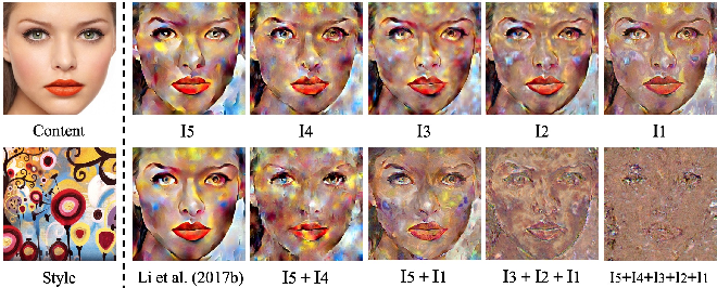 Figure 3 for Diversified Arbitrary Style Transfer via Deep Feature Perturbation