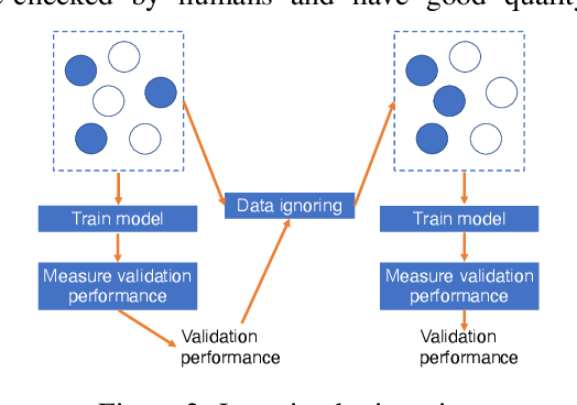 Figure 3 for Pathological Visual Question Answering