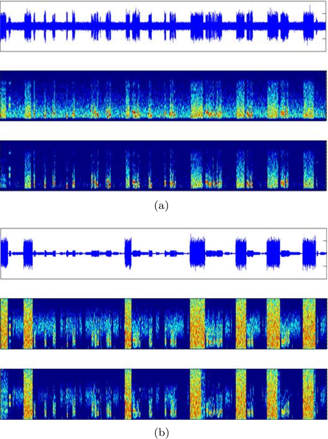 Figure 1 for rVAD: An Unsupervised Segment-Based Robust Voice Activity Detection Method