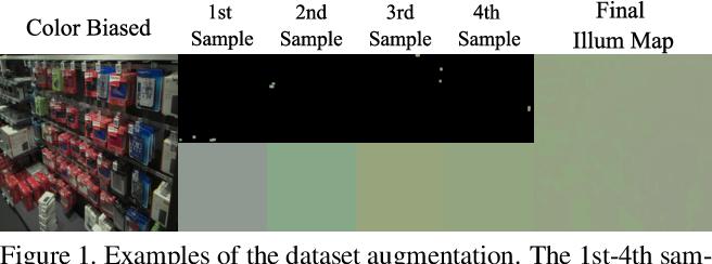 Figure 1 for Generative Models for Multi-Illumination Color Constancy