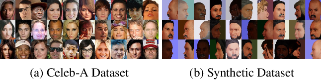 Figure 4 for Assembling Semantically-Disentangled Representations for Predictive-Generative Models via Adaptation from Synthetic Domain