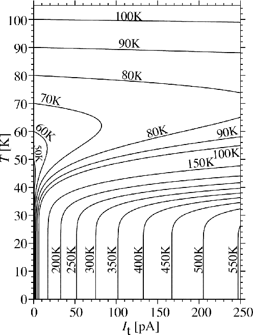 Figure 4 From Vibration Of The Dimer On Si 001 Surface Excited