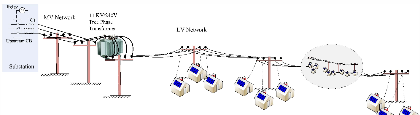 Figure I From Disconnection Time And Sequence Of Rooftop Pvs Under Rhsemanticscholarorg: Low Voltage Network Wiring Diagram At Gmaili.net