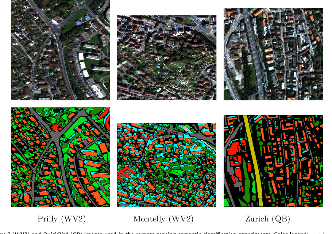Figure 3 for Multi-temporal and multi-source remote sensing image classification by nonlinear relative normalization