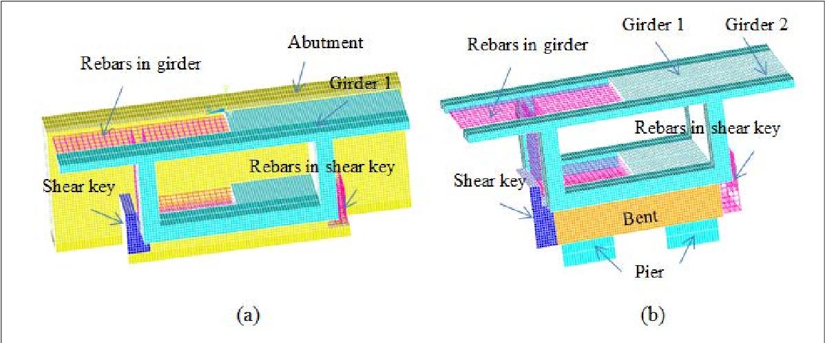 Modelling of shear keys in bridge structures under seismic loads