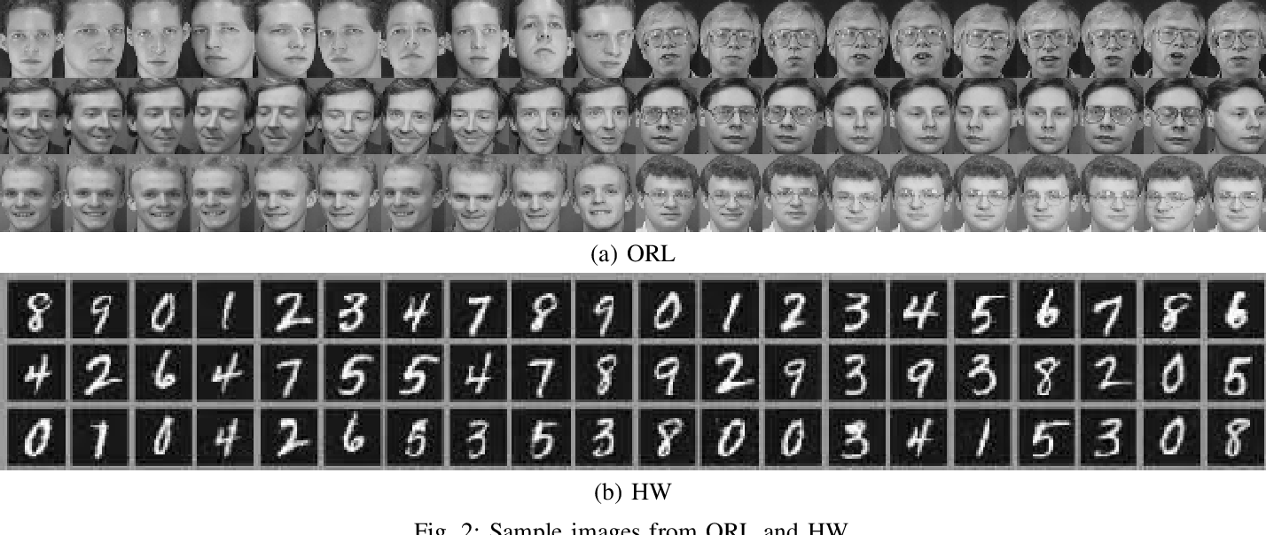 Figure 2 for Multi-view Clustering with Deep Matrix Factorization and Global Graph Refinement