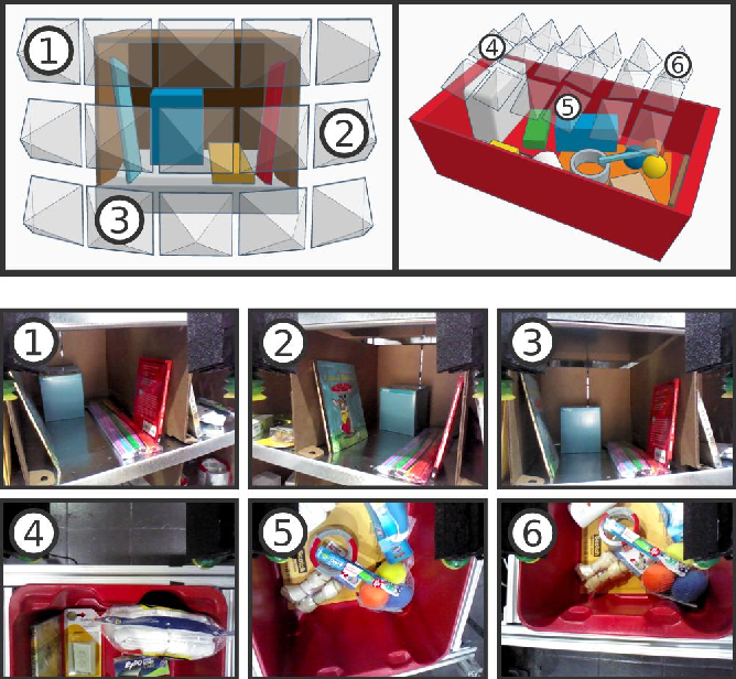 Figure 3 for Multi-view Self-supervised Deep Learning for 6D Pose Estimation in the Amazon Picking Challenge