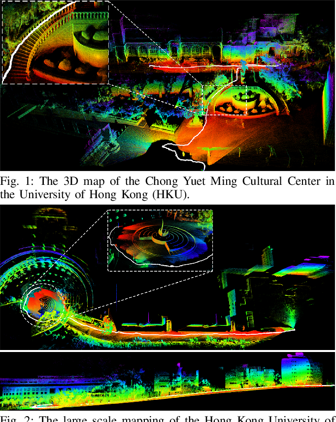 Figure 1 for Loam_livox: A fast, robust, high-precision LiDAR odometry and mapping package for LiDARs of small FoV