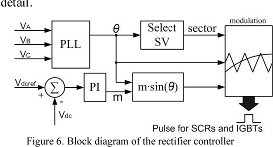 Phase Rectifier Schematic Diagram on 3 phase power, 3 phase current, 3 phase capacitors, 3 phase ohm's law, 3 phase circuits, 3 phase block diagram, 3 phase fuse box, 3 phase heating coil, 3 phase installation, 3 phase electrical, 3 phase voltage, 3 phase wiring for dummies, 3 phase troubleshooting, 3 phase high leg delta, 3 phase service, 3 phase specification, 3 phase transformer flux, 3 phase blueprints, 3 phase inductor, 3 phase heating element diagram,