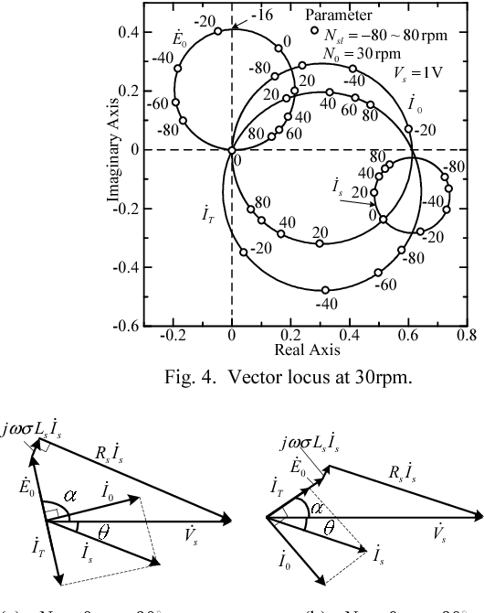 Figure 3 From Steady State And Transient Characteristics Of A Novel
