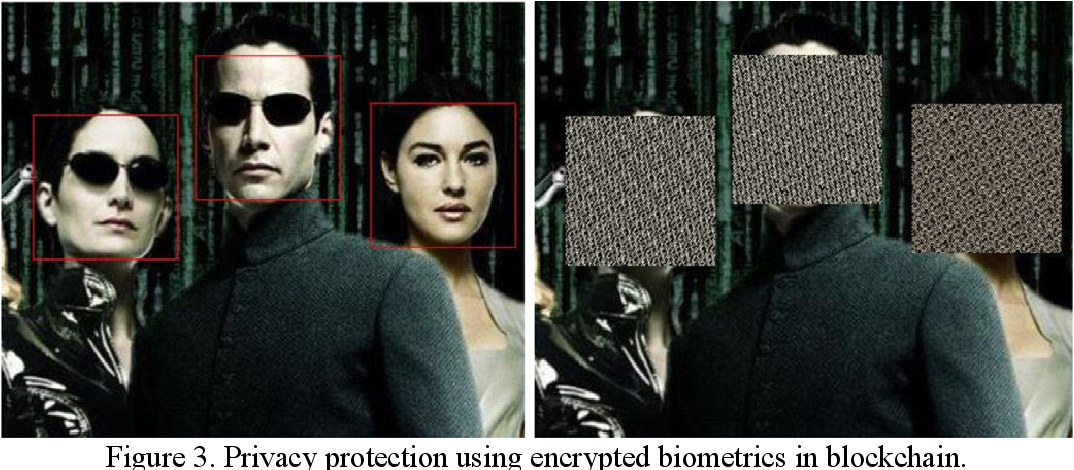 Figure 3 for Biometric Blockchain: A Better Solution for the Security and Trust of Food Logistics