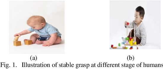 Figure 1 for Bayesian Grasp: Robotic visual stable grasp based on prior tactile knowledge