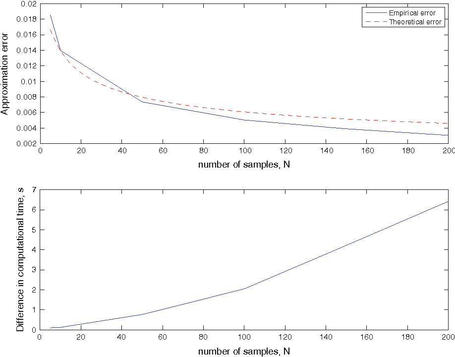 Figure 1 for Subspace clustering of high-dimensional data: a predictive approach