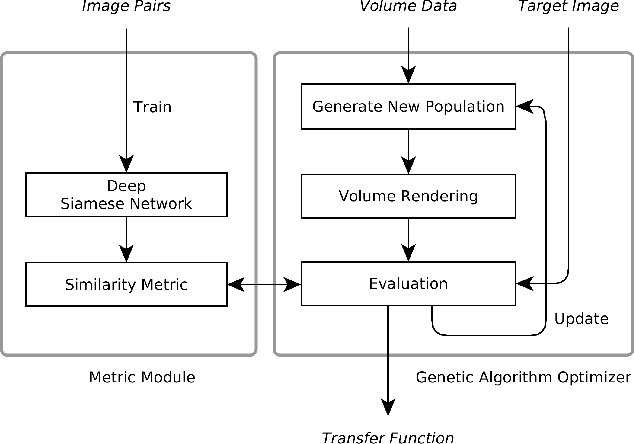 Figure 2 for Photo-Guided Exploration of Volume Data Features
