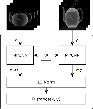 Figure 3 for Photo-Guided Exploration of Volume Data Features