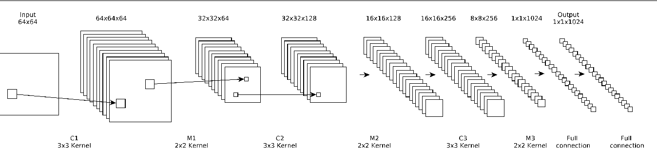 Figure 4 for Photo-Guided Exploration of Volume Data Features