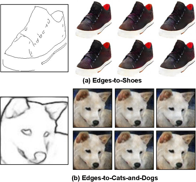 Figure 2 for PixelNN: Example-based Image Synthesis