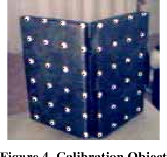 Figure 4 Calibration Object