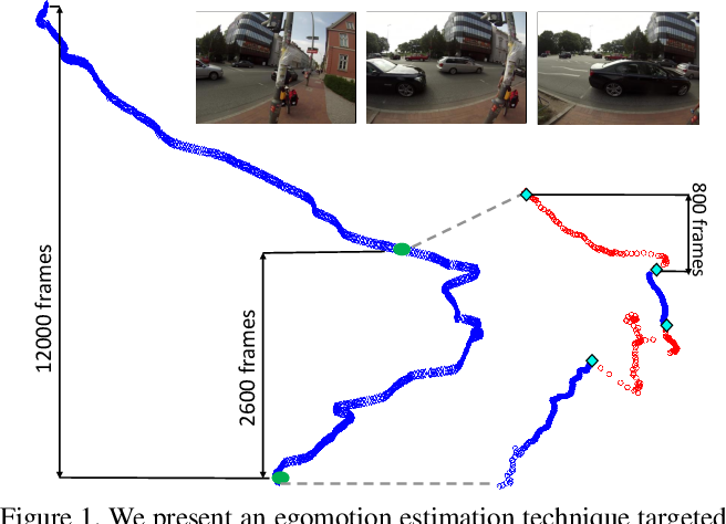 Figure 1 for Computing Egomotion with Local Loop Closures for Egocentric Videos