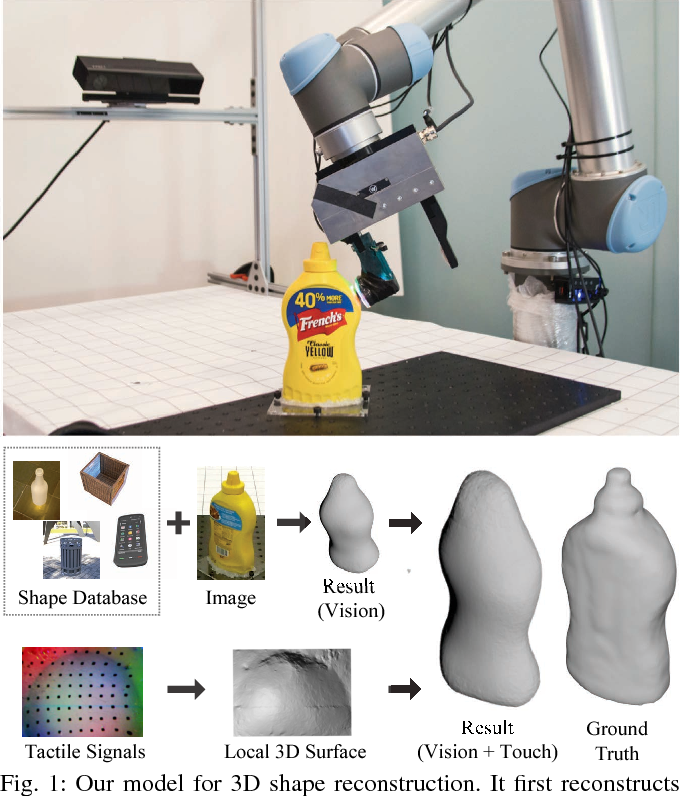 Figure 1 for 3D Shape Perception from Monocular Vision, Touch, and Shape Priors