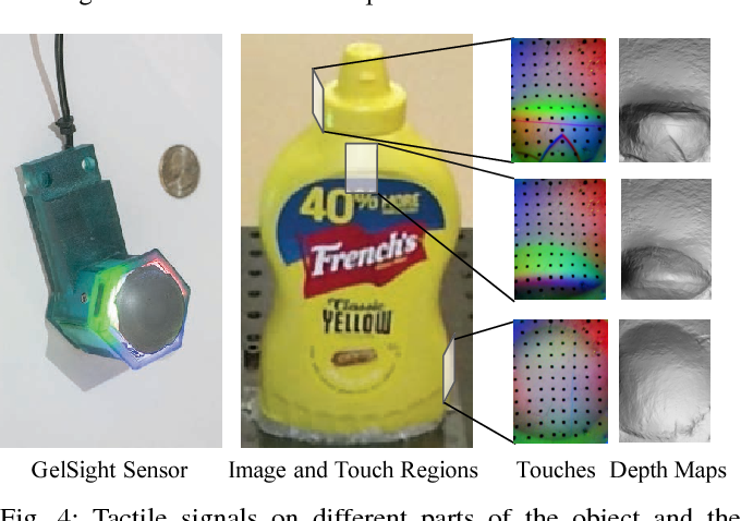 Figure 4 for 3D Shape Perception from Monocular Vision, Touch, and Shape Priors