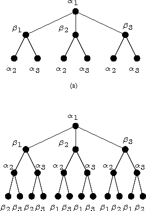 Figure 1 for Maximum Weight Matching via Max-Product Belief Propagation