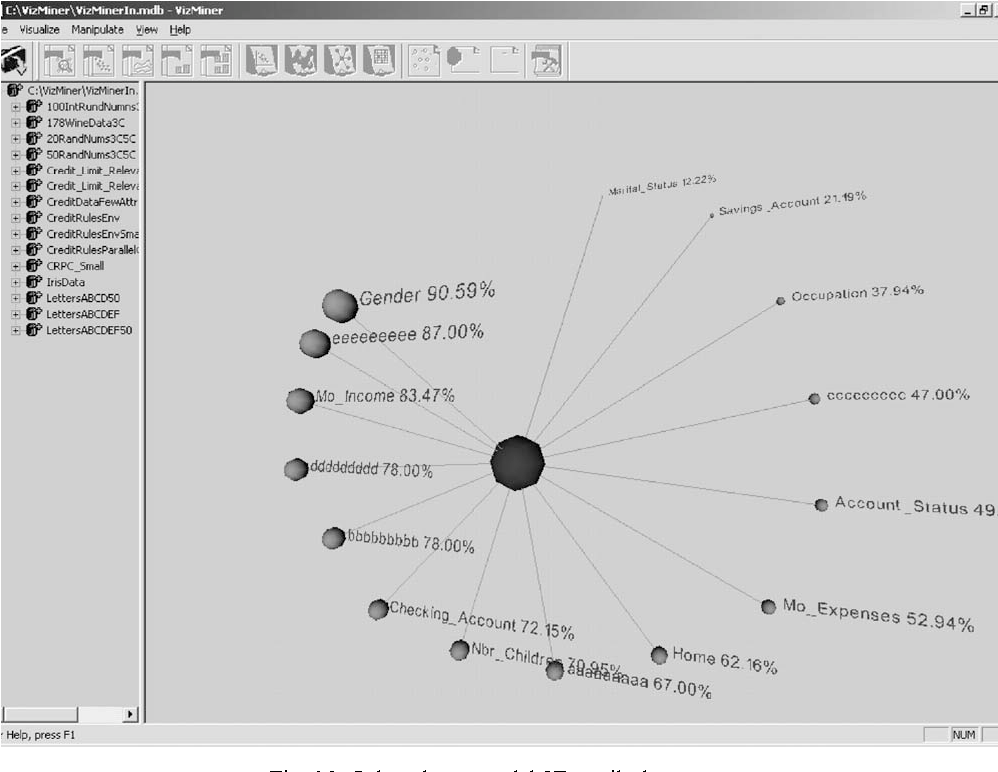 Figure 16 from Visual data mining modeling techniques for