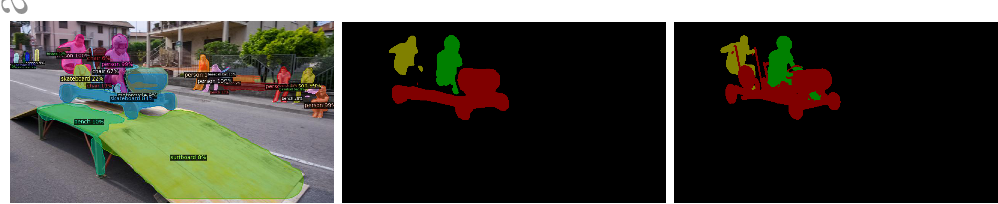 Figure 1 for ALBA : Reinforcement Learning for Video Object Segmentation