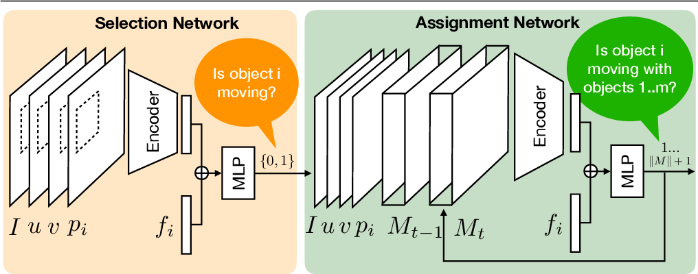 Figure 3 for ALBA : Reinforcement Learning for Video Object Segmentation